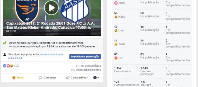 Números da transmissâo: Doze FC x São Mateus